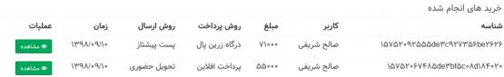 نمایش خرید ها در سیستم فروشگاه ساز تلگرام